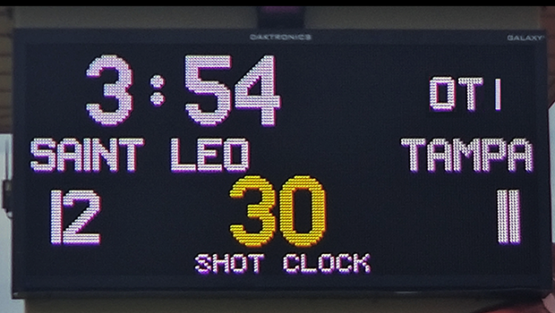 Mens Lacrosse Scoreboard